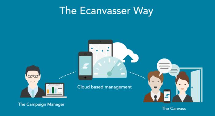 CORK TECH FIRM: Ecanvasser releases new 'Nexus' pacakge